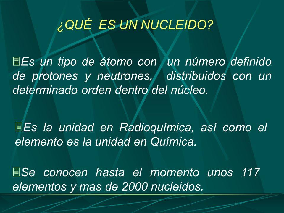 ¿QUÉ ES UN NUCLEIDO Es un tipo de átomo con un número definido de protones y neutrones, distribuidos con un determinado orden dentro del núcleo.