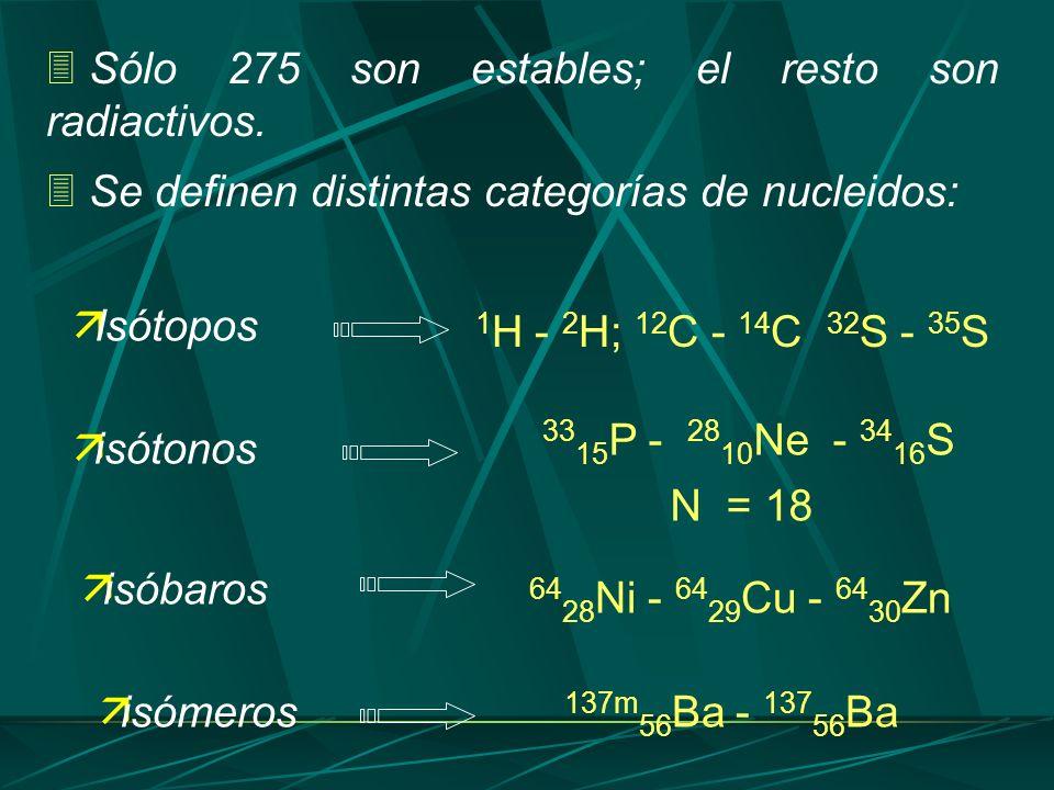 Sólo 275 son estables; el resto son radiactivos.