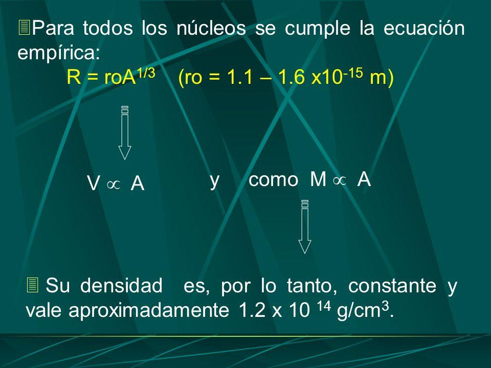 Para todos los núcleos se cumple la ecuación empírica:
