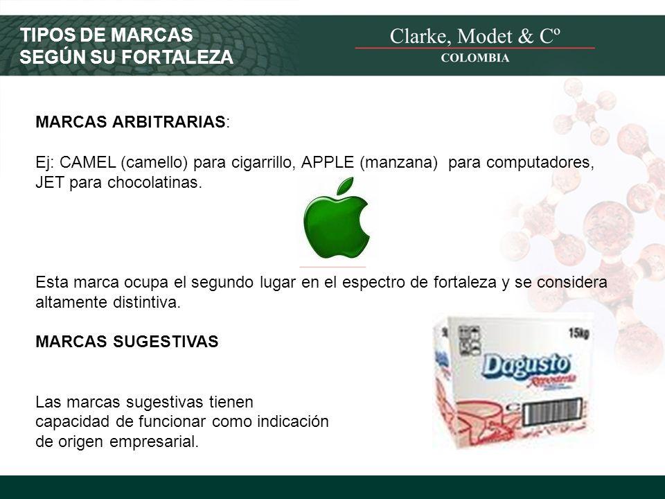 TIPOS DE MARCAS SEGÚN SU FORTALEZA MARCAS ARBITRARIAS: