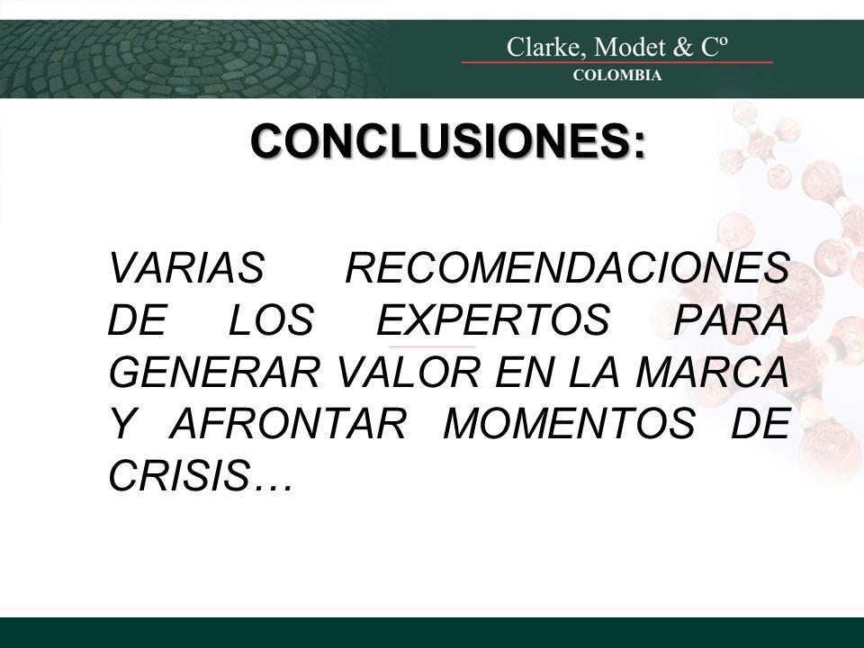 CONCLUSIONES: VARIAS RECOMENDACIONES DE LOS EXPERTOS PARA GENERAR VALOR EN LA MARCA Y AFRONTAR MOMENTOS DE CRISIS…