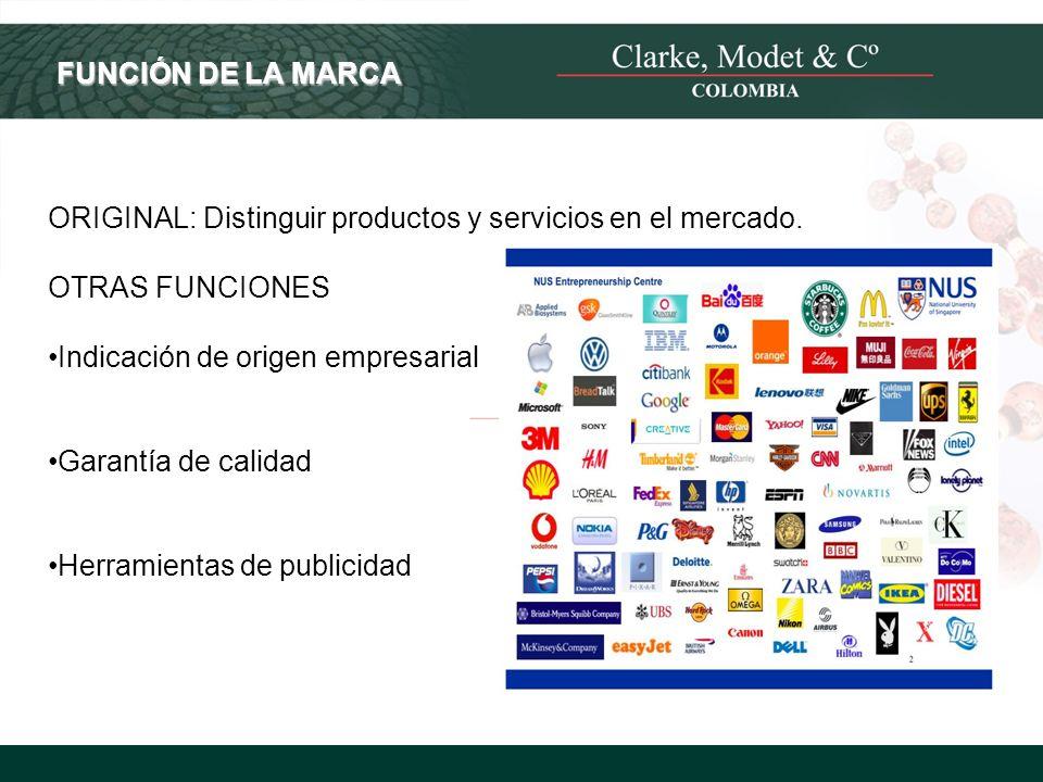 FUNCIÓN DE LA MARCA ORIGINAL: Distinguir productos y servicios en el mercado. OTRAS FUNCIONES. Indicación de origen empresarial.
