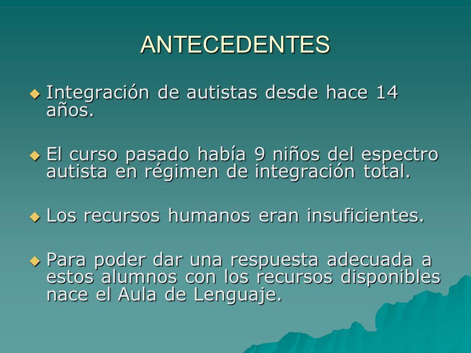 ANTECEDENTES Integración de autistas desde hace 14 años.