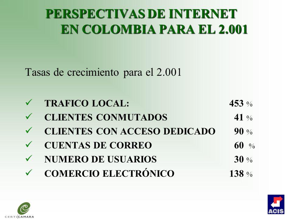 PERSPECTIVAS DE INTERNET EN COLOMBIA PARA EL 2.001