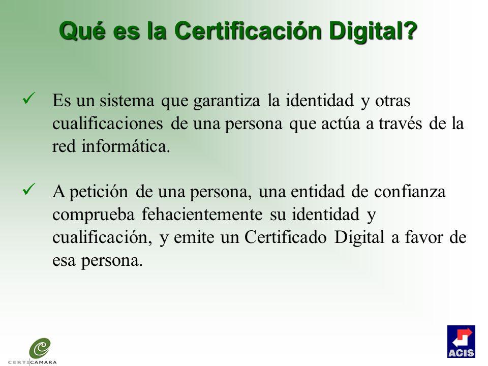 Qué es la Certificación Digital
