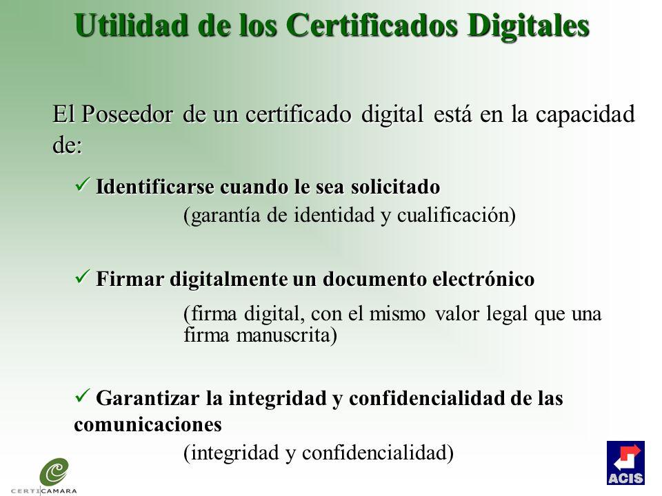 Utilidad de los Certificados Digitales