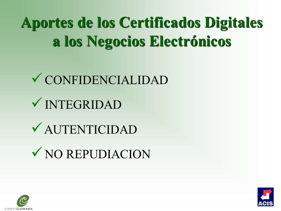 Aportes de los Certificados Digitales a los Negocios Electrónicos