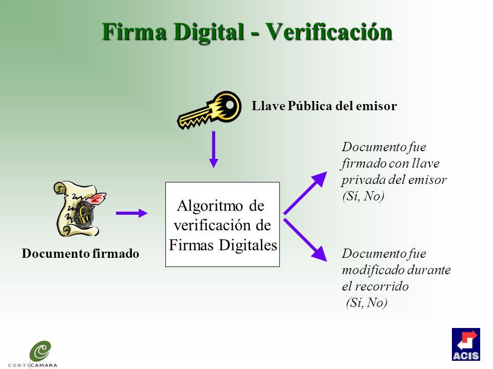 Firma Digital - Verificación