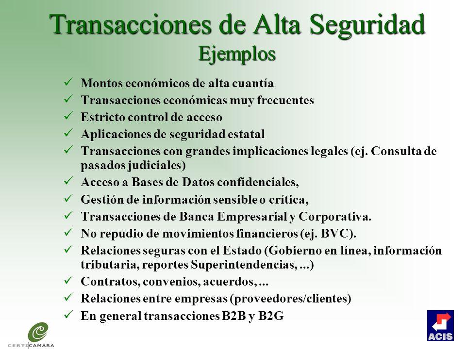 Transacciones de Alta Seguridad Ejemplos