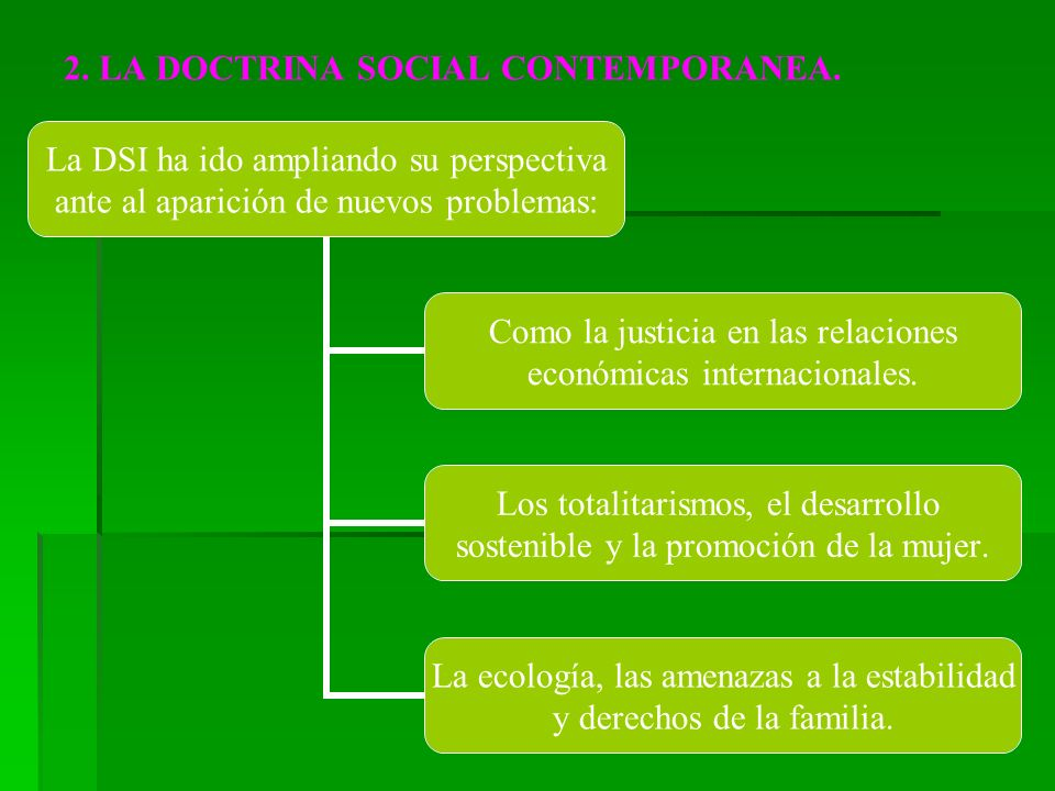 2. LA DOCTRINA SOCIAL CONTEMPORANEA.