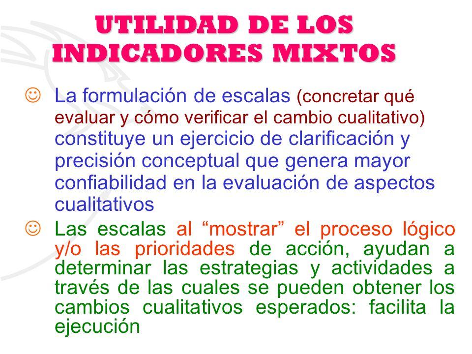 UTILIDAD DE LOS INDICADORES MIXTOS