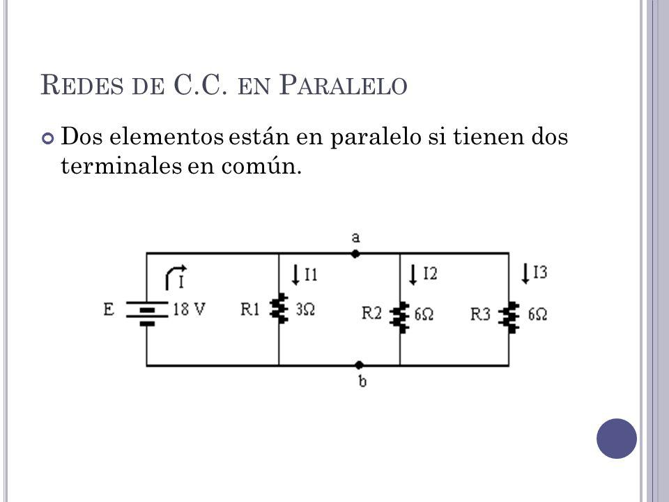 Redes de C.C. en Paralelo Dos elementos están en paralelo si tienen dos terminales en común.