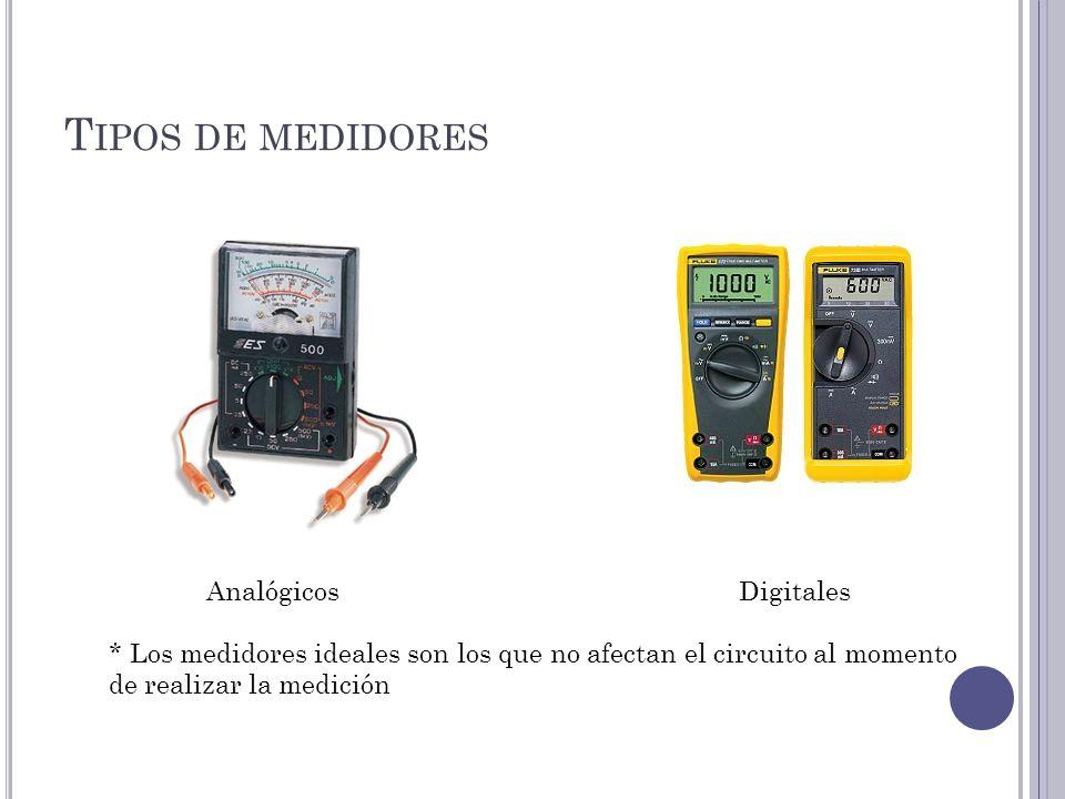 Tipos de medidores Analógicos Digitales
