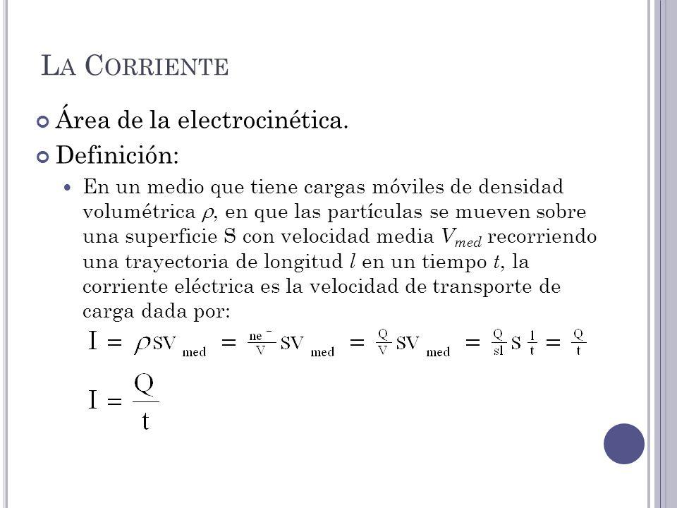 La Corriente Área de la electrocinética. Definición: