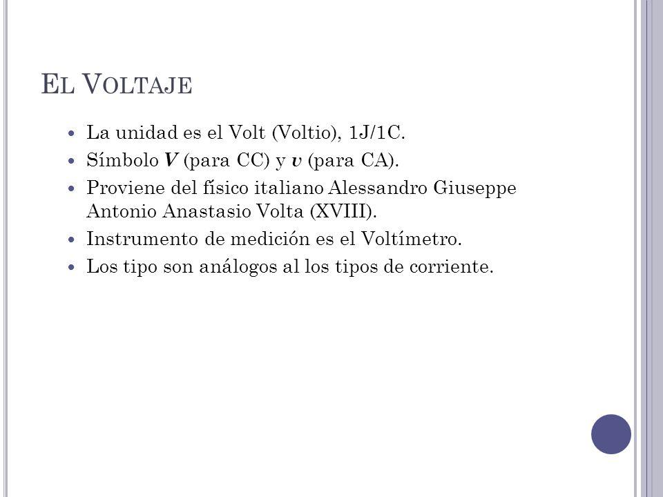El Voltaje La unidad es el Volt (Voltio), 1J/1C.