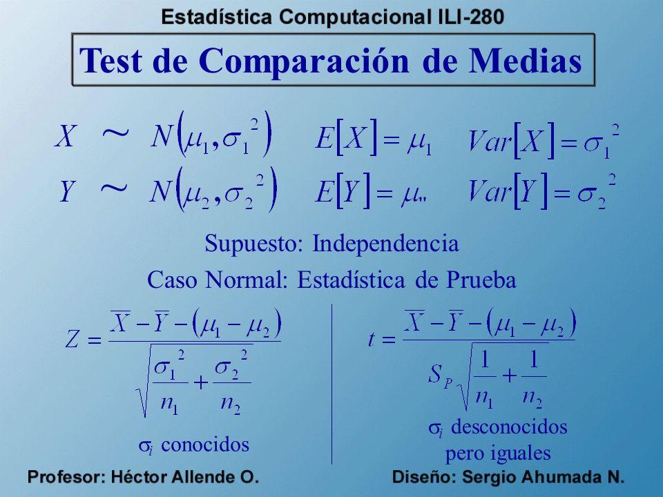 ~ ~ Test de Comparación de Medias Supuesto: Independencia