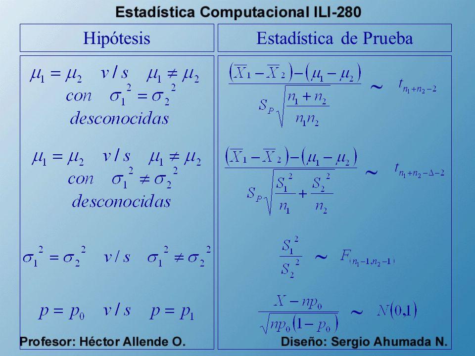 Hipótesis Estadística de Prueba    