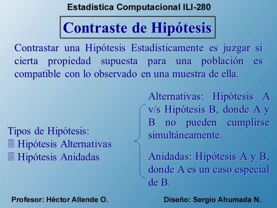 Contraste de Hipótesis