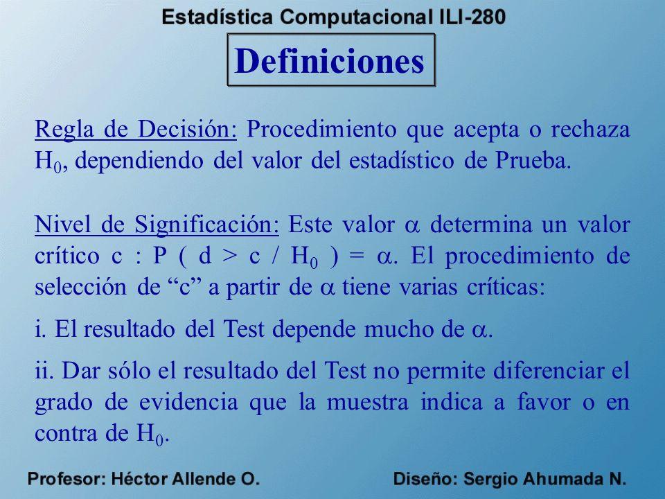 Definiciones Regla de Decisión: Procedimiento que acepta o rechaza H0, dependiendo del valor del estadístico de Prueba.