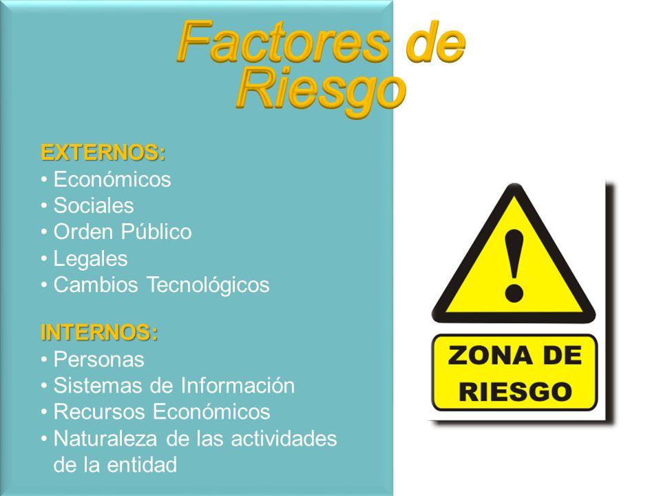 Factores de Riesgo EXTERNOS: Económicos Sociales Orden Público Legales