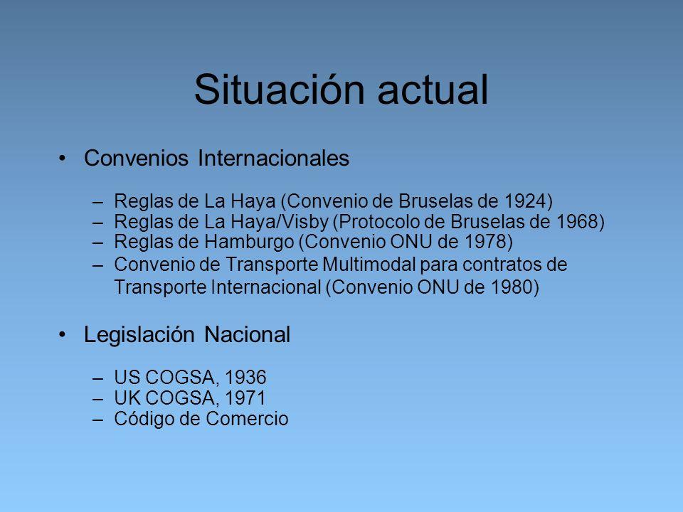 Situación actual Convenios Internacionales Legislación Nacional