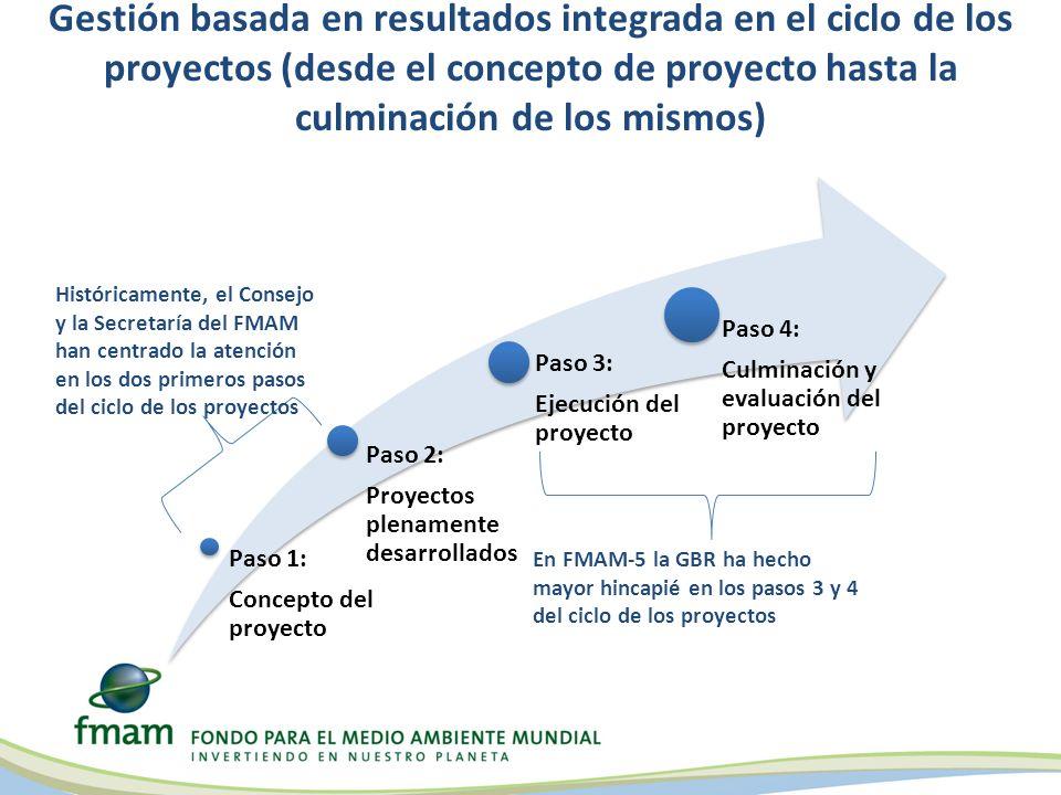 Gestión basada en resultados integrada en el ciclo de los proyectos (desde el concepto de proyecto hasta la culminación de los mismos)