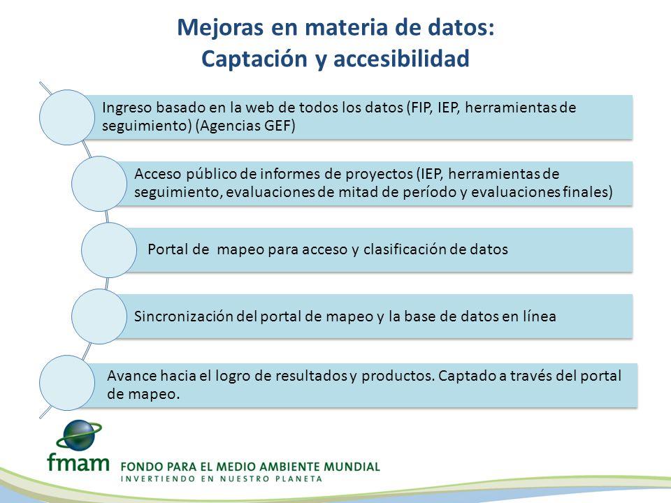 Mejoras en materia de datos: Captación y accesibilidad