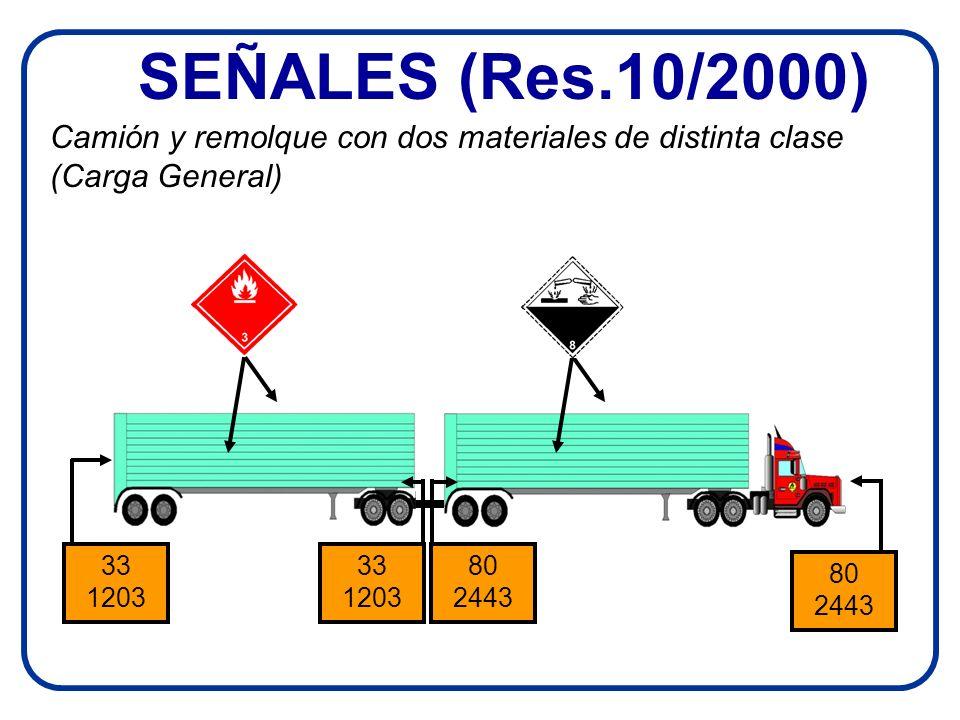 SEÑALES (Res.10/2000) Camión y remolque con dos materiales de distinta clase (Carga General) 33 1203.