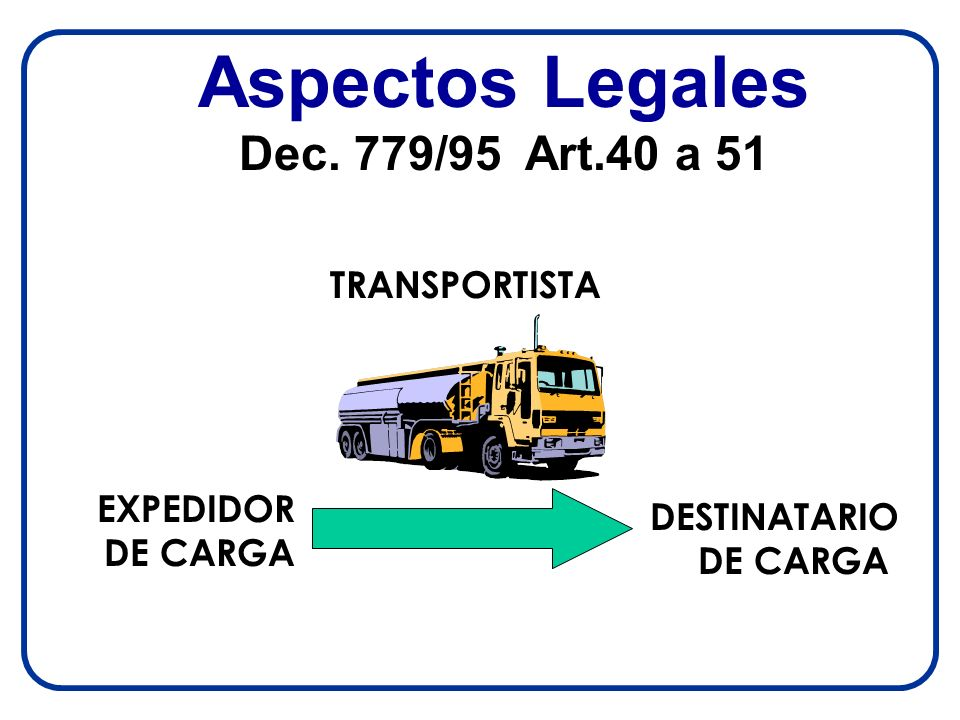 Aspectos Legales Dec. 779/95 Art.40 a 51