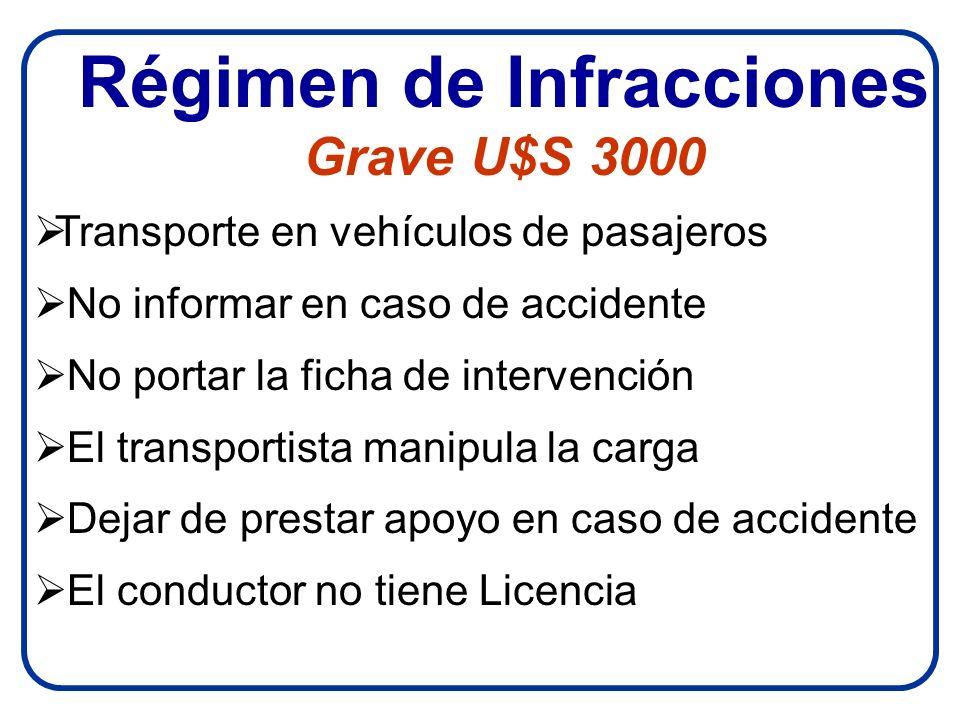 Régimen de Infracciones Grave U$S 3000