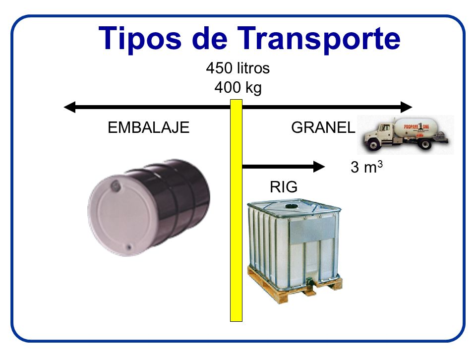 Tipos de Transporte 450 litros 400 kg EMBALAJE GRANEL RIG 3 m3