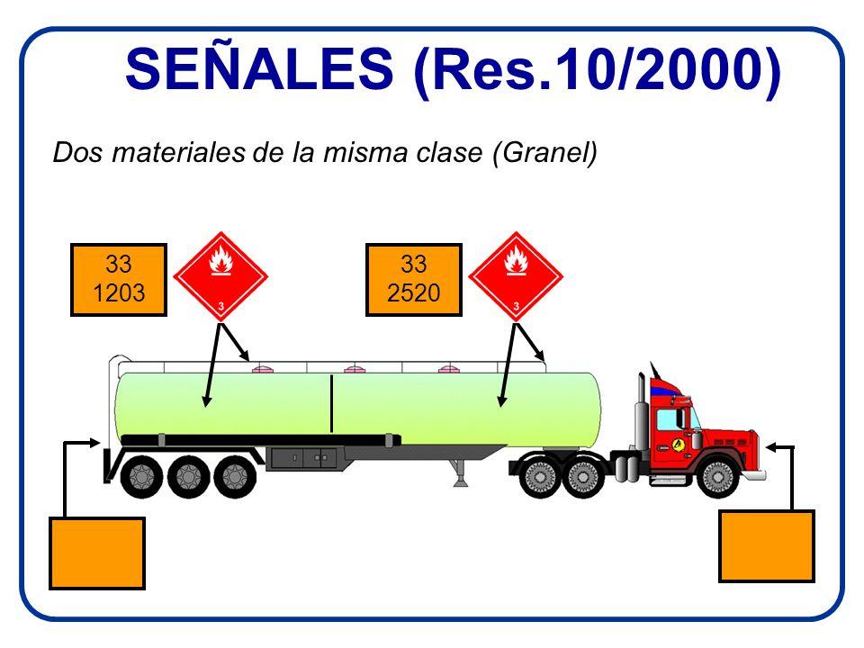 SEÑALES (Res.10/2000) Dos materiales de la misma clase (Granel)