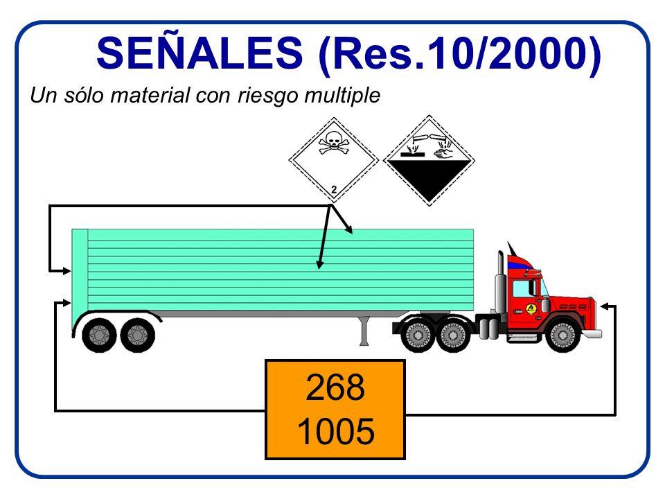 SEÑALES (Res.10/2000) Un sólo material con riesgo multiple 268 1005