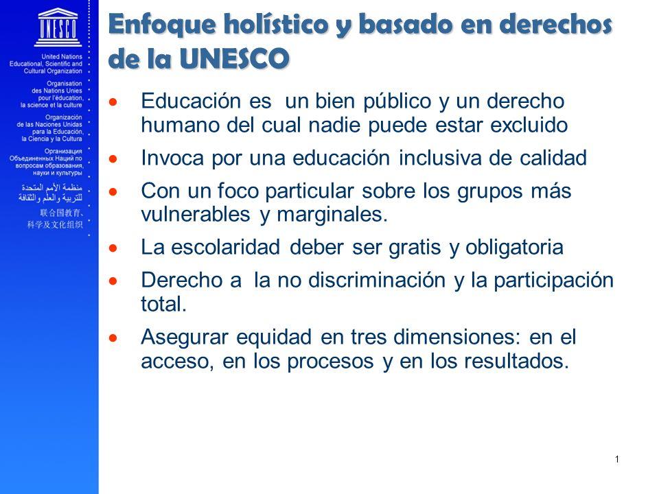 Enfoque holístico y basado en derechos de la UNESCO