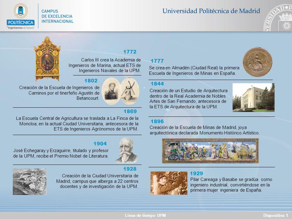 1772 Carlos III crea la Academia de Ingenieros de Marina, actual ETS de Ingenieros Navales de la UPM.