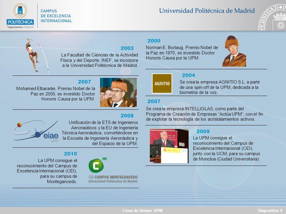 2000 2003. Norman E. Borlaug, Premio Nobel de la Paz en 1970, es investido Doctor Honoris Causa por la UPM.