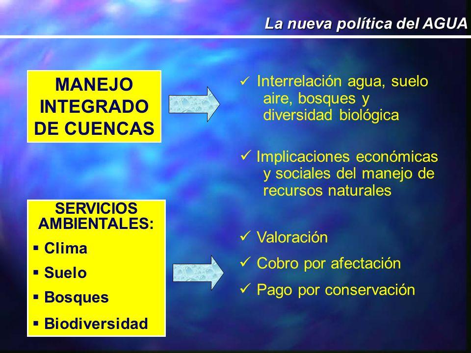 MANEJO INTEGRADO DE CUENCAS SERVICIOS AMBIENTALES: