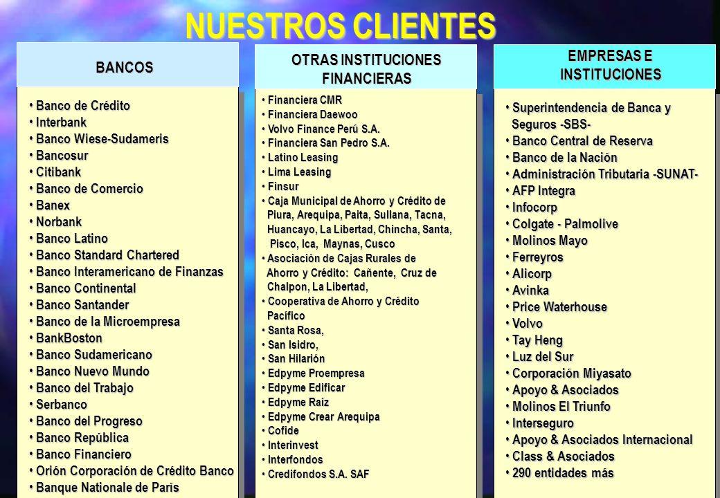 NUESTROS CLIENTES EMPRESAS E OTRAS INSTITUCIONES BANCOS INSTITUCIONES