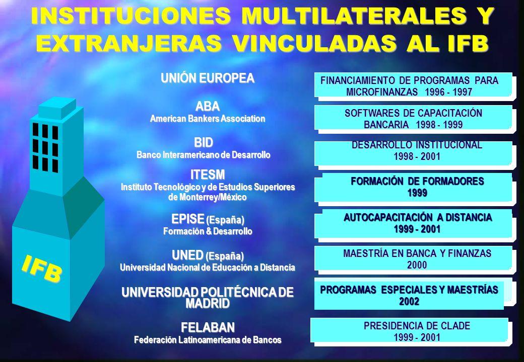 INSTITUCIONES MULTILATERALES Y EXTRANJERAS VINCULADAS AL IFB