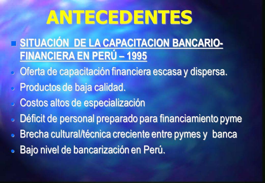 ANTECEDENTES SITUACIÓN DE LA CAPACITACION BANCARIO-FINANCIERA EN PERÚ – 1995. Oferta de capacitación financiera escasa y dispersa.