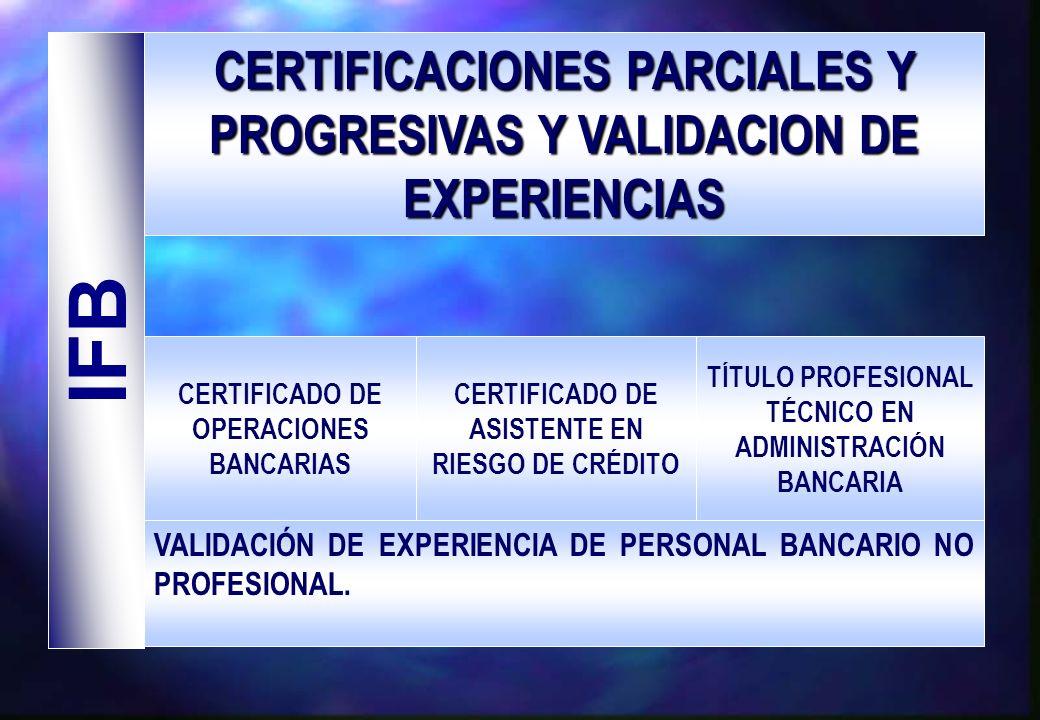 CERTIFICACIONES PARCIALES Y PROGRESIVAS Y VALIDACION DE EXPERIENCIAS