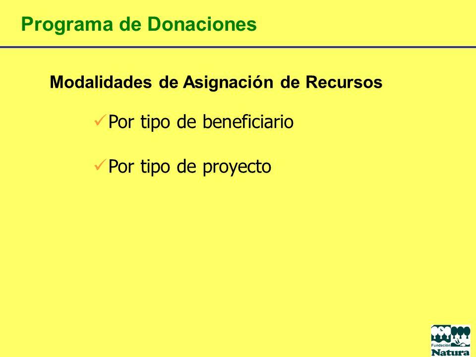 Programa de Donaciones
