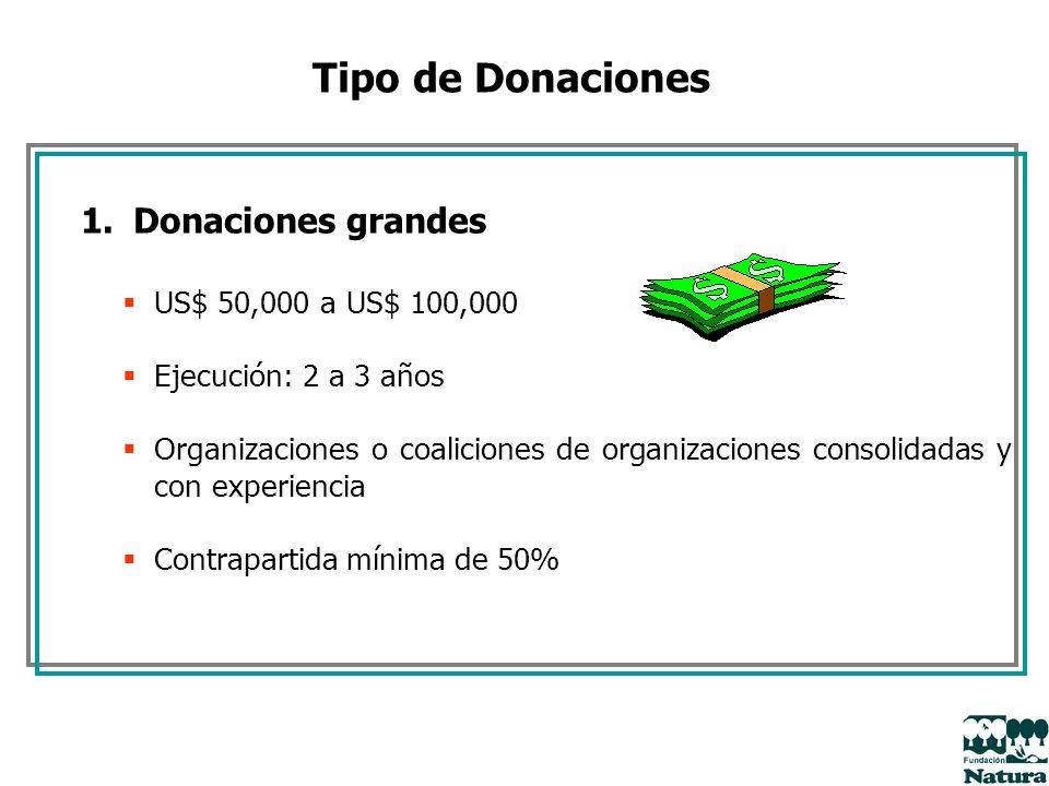 Tipo de Donaciones Donaciones grandes US$ 50,000 a US$ 100,000