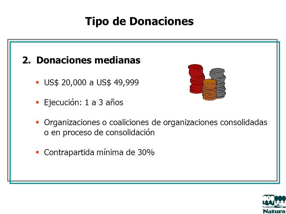 Tipo de Donaciones Donaciones medianas US$ 20,000 a US$ 49,999