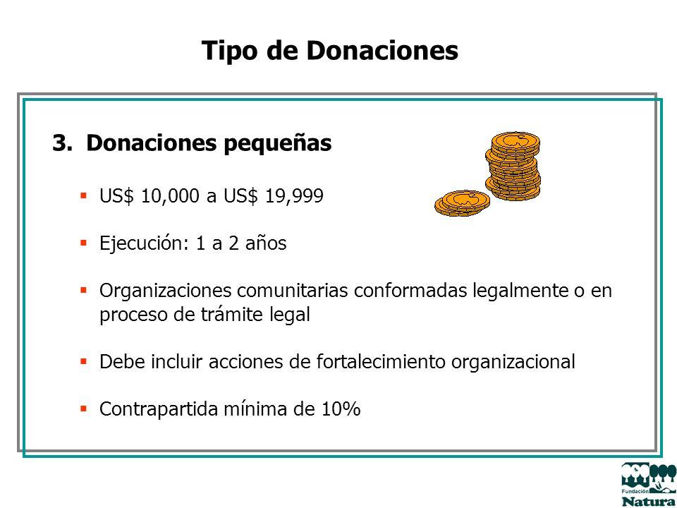 Tipo de Donaciones Donaciones pequeñas US$ 10,000 a US$ 19,999