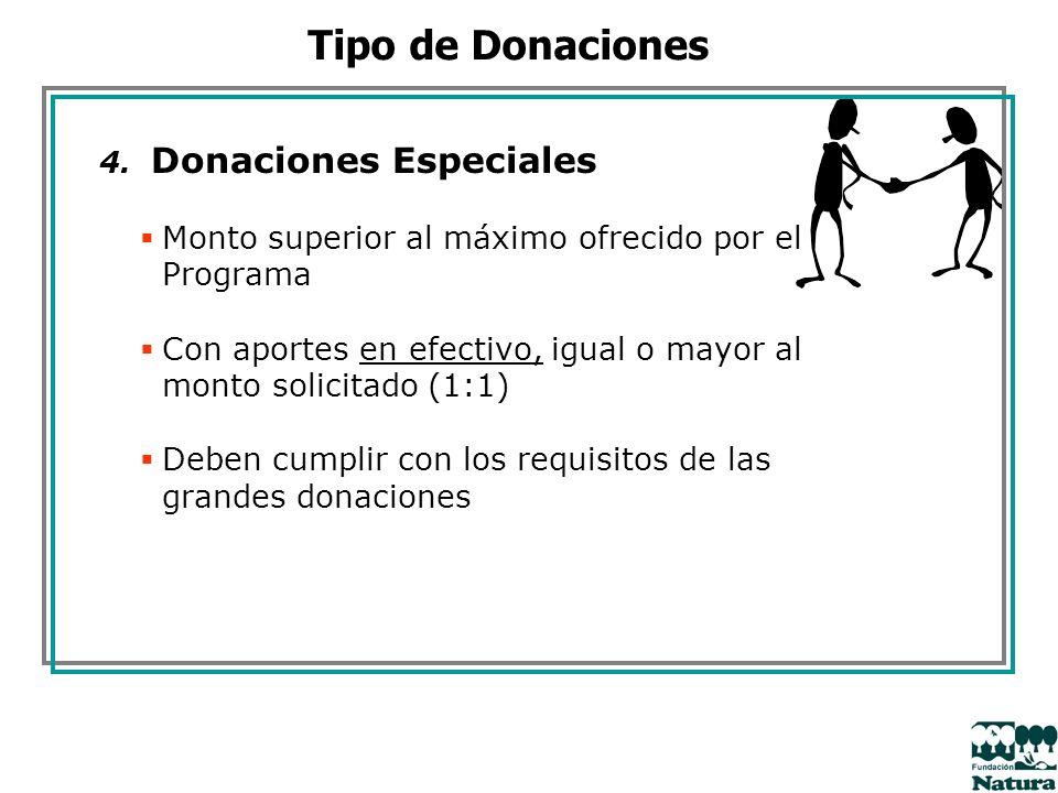 Tipo de Donaciones Monto superior al máximo ofrecido por el Programa