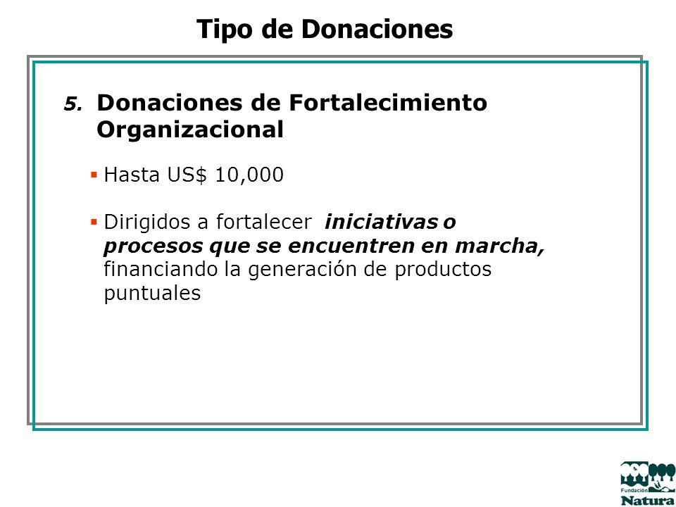Tipo de Donaciones Hasta US$ 10,000
