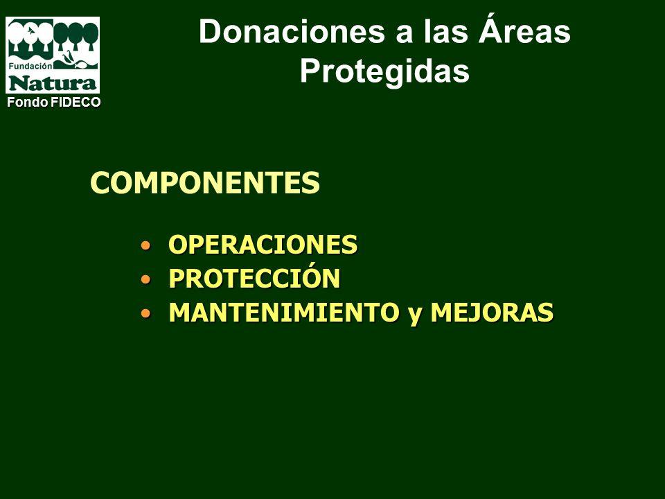 Donaciones a las Áreas Protegidas