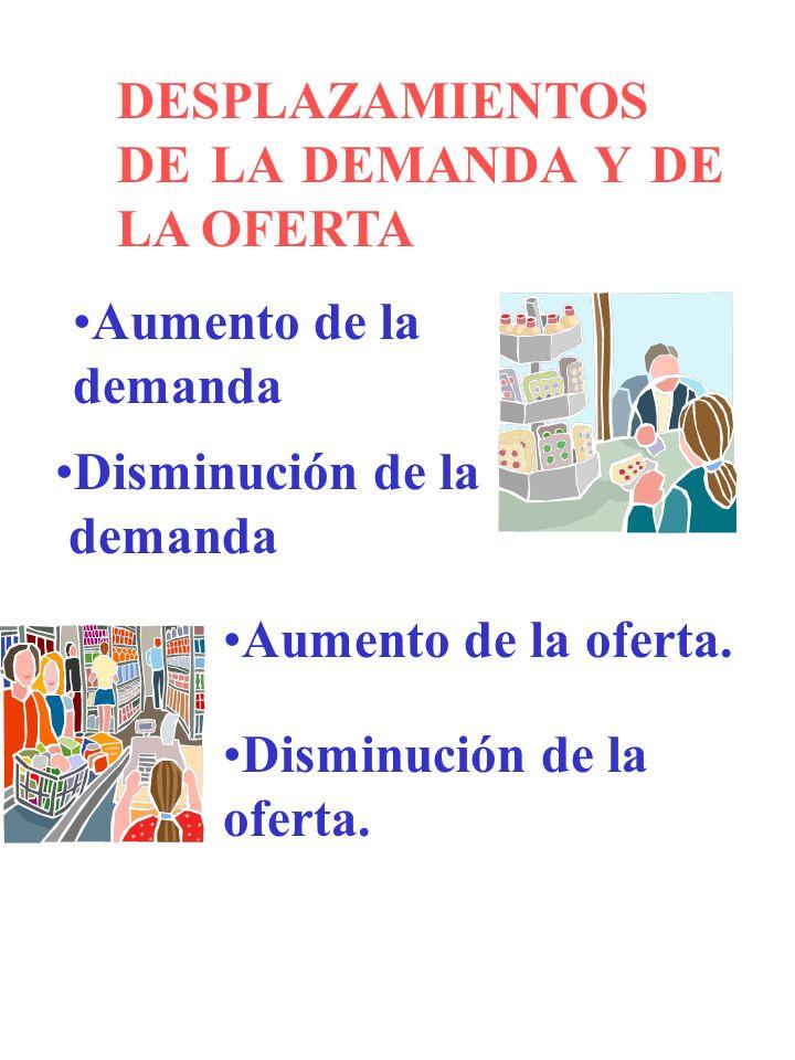 DESPLAZAMIENTOS DE LA DEMANDA Y DE LA OFERTA