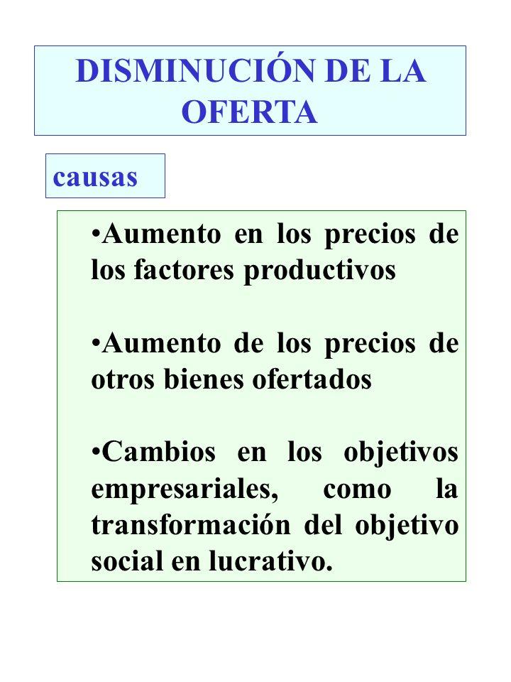 DISMINUCIÓN DE LA OFERTA